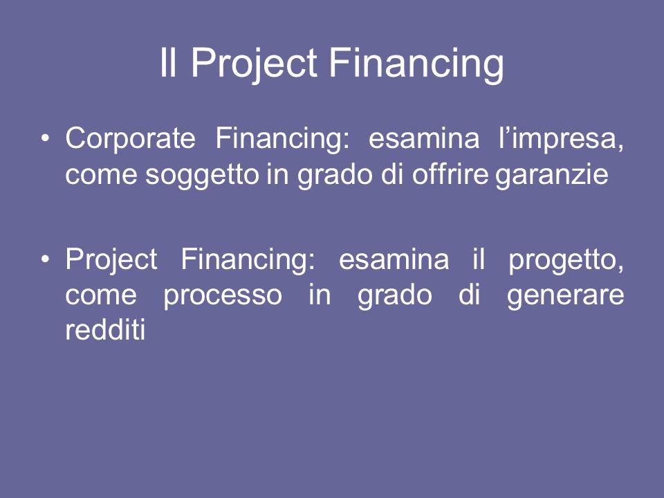 Il Project Financing è unoperazione in cui: Linziativa economica è affidata ad una società di progetto (Special Purpose Vehicle: S.P.V.) I finanziatori valutano principalmente la capacità della S.P.V.