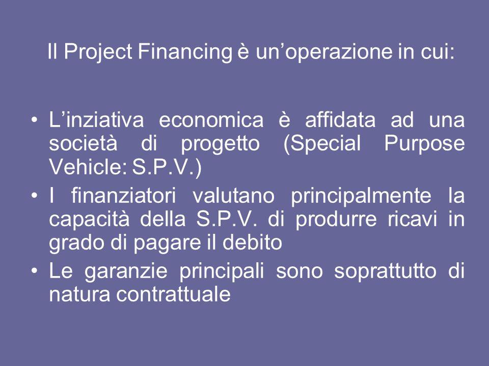 Il Project Financing è unoperazione in cui: Linziativa economica è affidata ad una società di progetto (Special Purpose Vehicle: S.P.V.) I finanziator