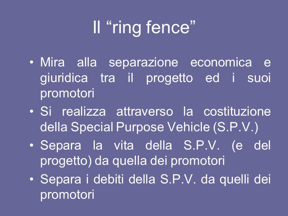 Il ring fence Mira alla separazione economica e giuridica tra il progetto ed i suoi promotori Si realizza attraverso la costituzione della Special Pur