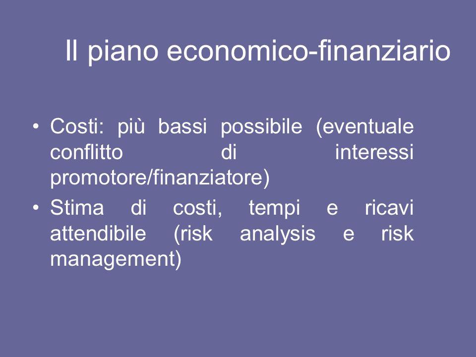 Il piano economico-finanziario Costi: più bassi possibile (eventuale conflitto di interessi promotore/finanziatore) Stima di costi, tempi e ricavi att