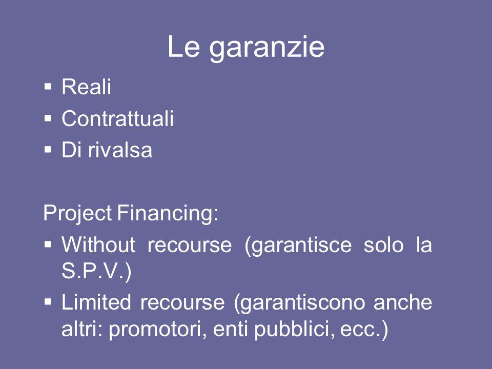 Le garanzie Reali Contrattuali Di rivalsa Project Financing: Without recourse (garantisce solo la S.P.V.) Limited recourse (garantiscono anche altri: