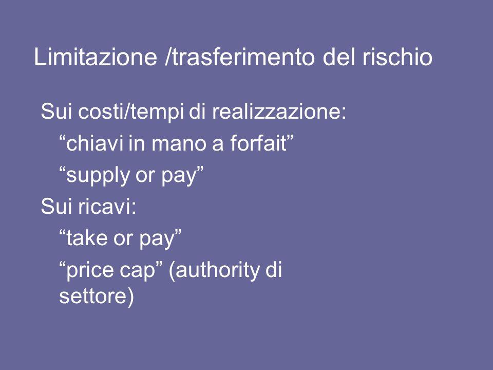 Limitazione /trasferimento del rischio Sui costi/tempi di realizzazione: chiavi in mano a forfait supply or pay Sui ricavi: take or pay price cap (aut