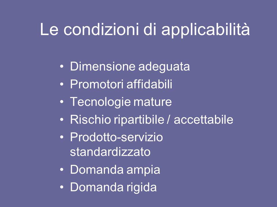 Le condizioni di applicabilità Dimensione adeguata Promotori affidabili Tecnologie mature Rischio ripartibile / accettabile Prodotto-servizio standard