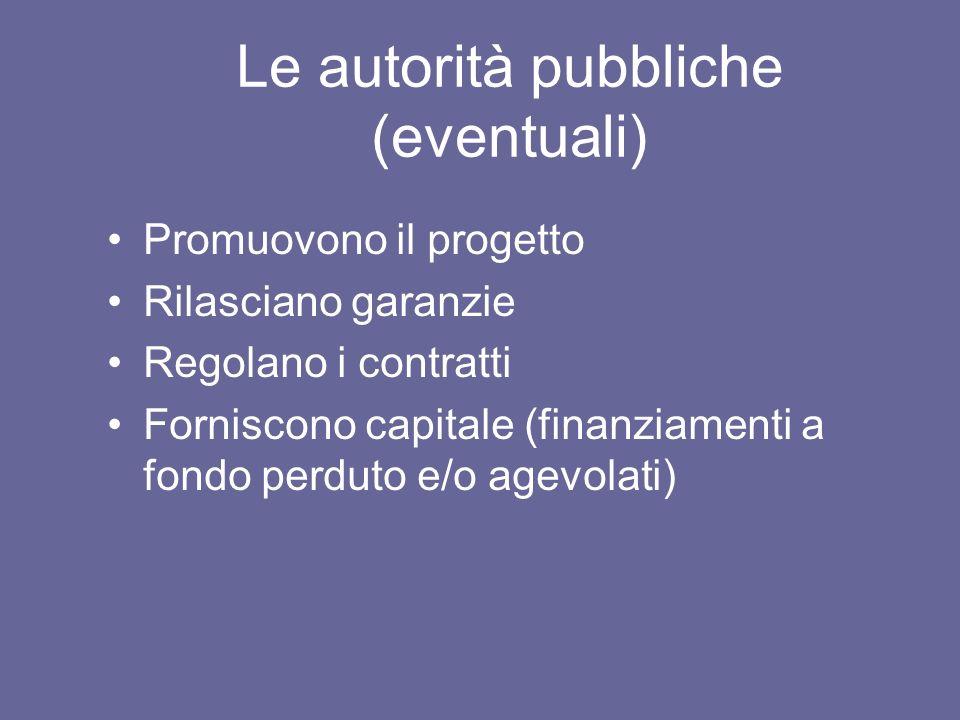 Le autorità pubbliche (eventuali) Promuovono il progetto Rilasciano garanzie Regolano i contratti Forniscono capitale (finanziamenti a fondo perduto e