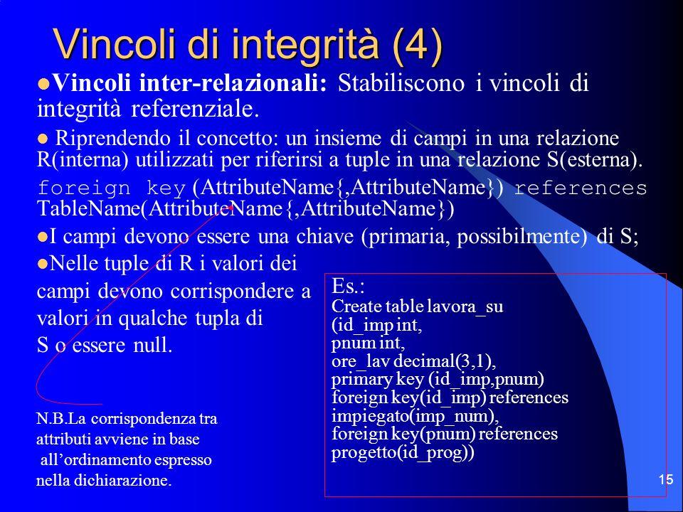 15 Vincoli di integrità (4) Vincoli inter-relazionali: Stabiliscono i vincoli di integrità referenziale. Riprendendo il concetto: un insieme di campi