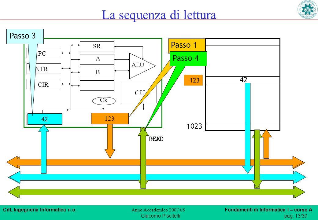 CdL Ingegneria Informatica n.o. Anno Accademico 2007/08 Fondamenti di Informatica I – corso A Giacomo Piscitellipag. 13/30 CIR MDR MAR PC SR INTR A B