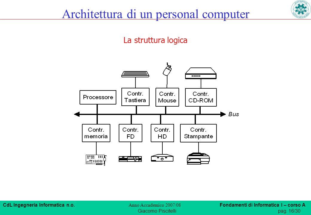CdL Ingegneria Informatica n.o. Anno Accademico 2007/08 Fondamenti di Informatica I – corso A Giacomo Piscitellipag. 16/30 Architettura di un personal