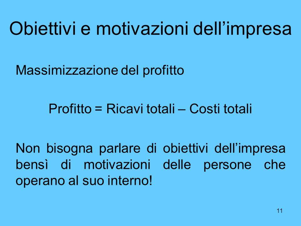 11 Obiettivi e motivazioni dellimpresa Massimizzazione del profitto Profitto = Ricavi totali – Costi totali Non bisogna parlare di obiettivi dellimpresa bensì di motivazioni delle persone che operano al suo interno!