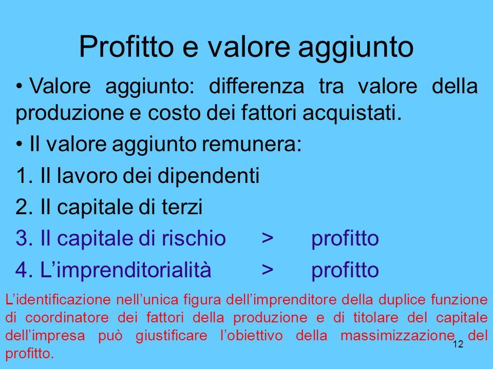 12 Profitto e valore aggiunto Valore aggiunto: differenza tra valore della produzione e costo dei fattori acquistati. Il valore aggiunto remunera: 1.