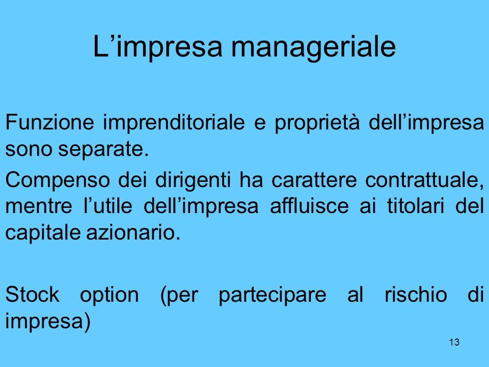 13 Limpresa manageriale Funzione imprenditoriale e proprietà dellimpresa sono separate. Compenso dei dirigenti ha carattere contrattuale, mentre lutil