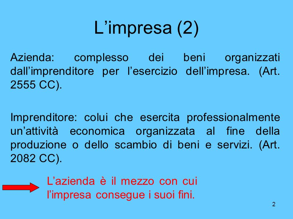 2 Limpresa (2) Azienda: complesso dei beni organizzati dallimprenditore per lesercizio dellimpresa. (Art. 2555 CC). Imprenditore: colui che esercita p