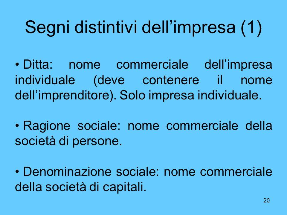 20 Segni distintivi dellimpresa (1) Ditta: nome commerciale dellimpresa individuale (deve contenere il nome dellimprenditore). Solo impresa individual