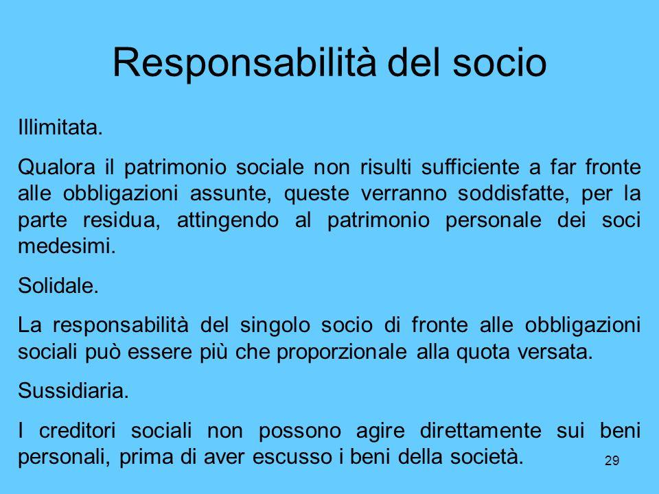 29 Responsabilità del socio Illimitata.