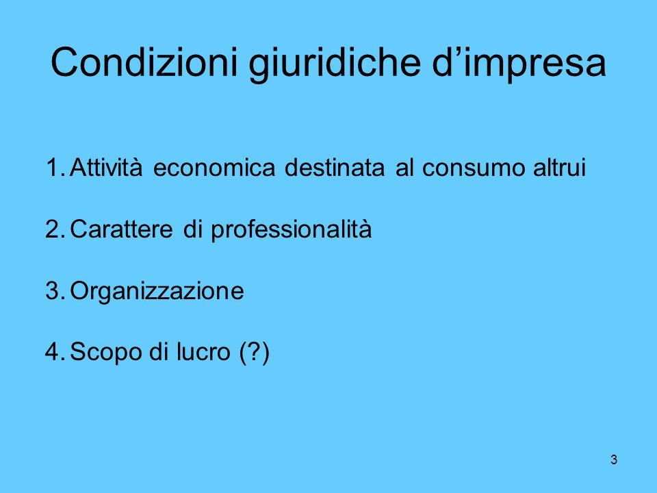 3 Condizioni giuridiche dimpresa 1.Attività economica destinata al consumo altrui 2.Carattere di professionalità 3.Organizzazione 4.Scopo di lucro (?)