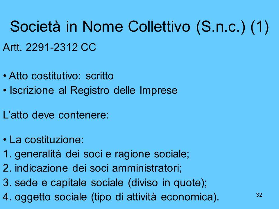 32 Società in Nome Collettivo (S.n.c.) (1) Artt. 2291-2312 CC Atto costitutivo: scritto Iscrizione al Registro delle Imprese Latto deve contenere: La