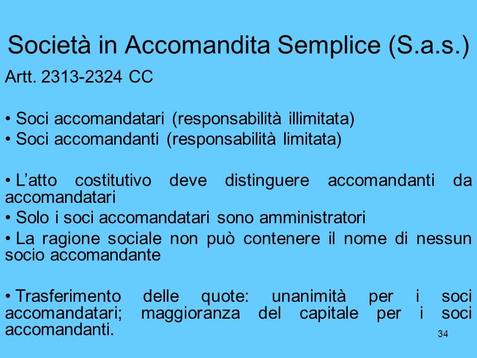 34 Società in Accomandita Semplice (S.a.s.) Artt. 2313-2324 CC Soci accomandatari (responsabilità illimitata) Soci accomandanti (responsabilità limita