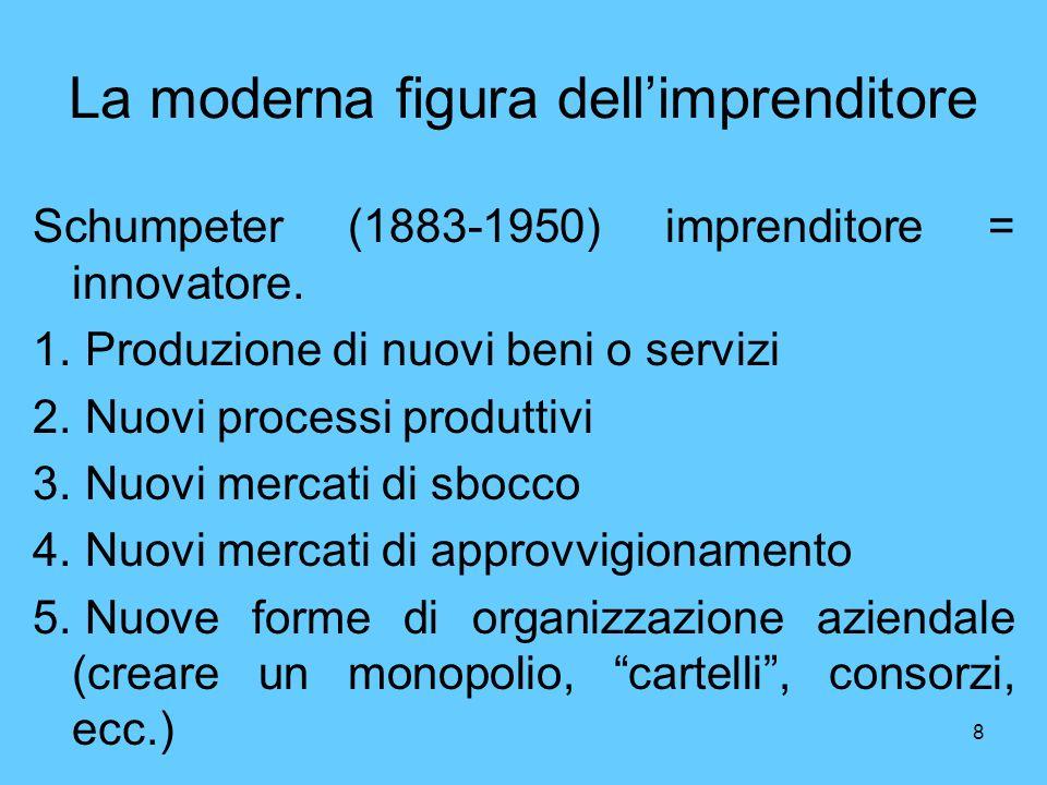 8 La moderna figura dellimprenditore Schumpeter (1883-1950) imprenditore = innovatore. 1. Produzione di nuovi beni o servizi 2. Nuovi processi produtt