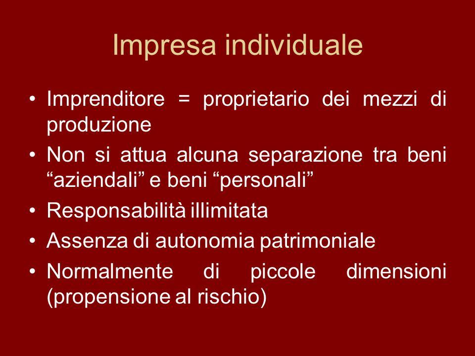 Impresa individuale Imprenditore = proprietario dei mezzi di produzione Non si attua alcuna separazione tra beni aziendali e beni personali Responsabi