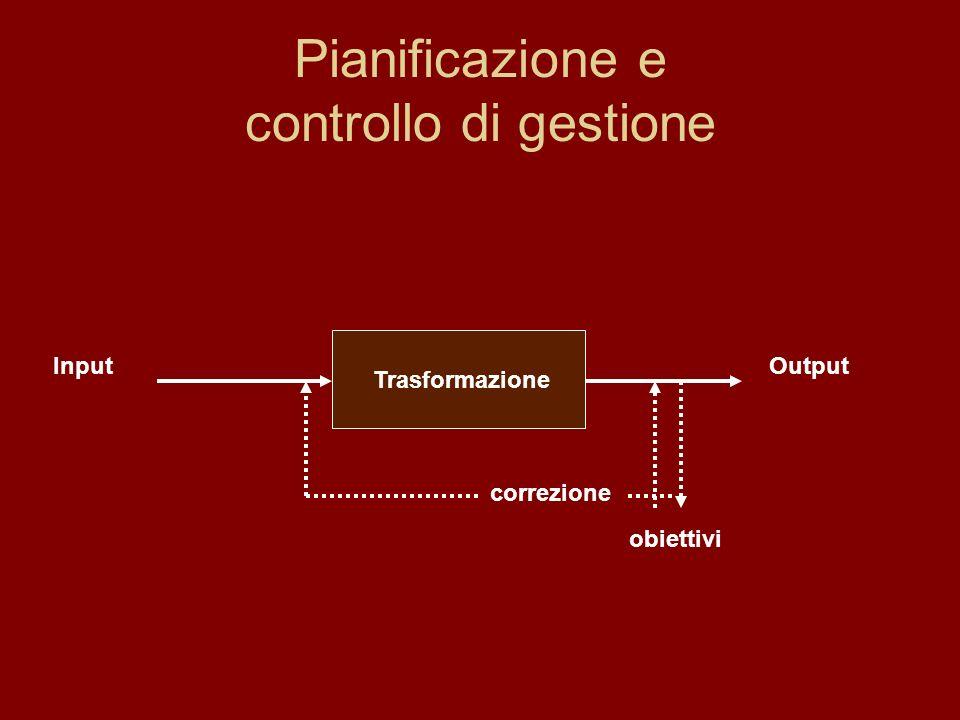 Pianificazione e controllo di gestione Progetto Trasformazione InputOutput obiettivi correzione