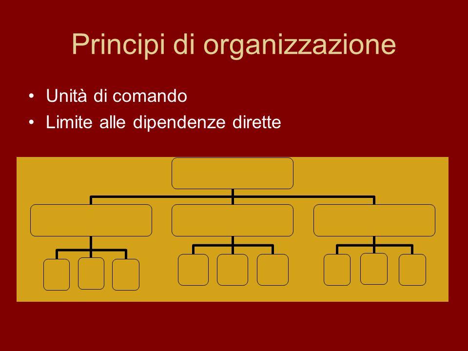 Principi di organizzazione Unità di comando Limite alle dipendenze dirette