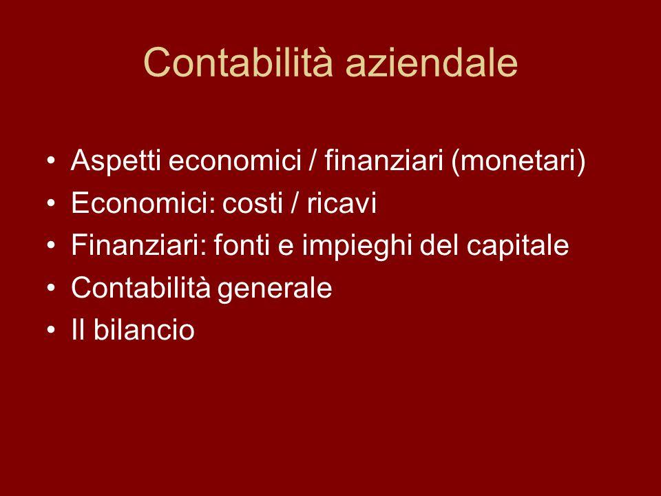 Contabilità aziendale Aspetti economici / finanziari (monetari) Economici: costi / ricavi Finanziari: fonti e impieghi del capitale Contabilità generale Il bilancio