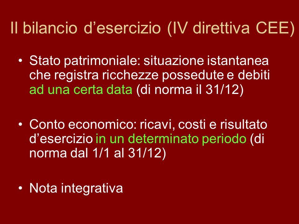 Il bilancio desercizio (IV direttiva CEE) Stato patrimoniale: situazione istantanea che registra ricchezze possedute e debiti ad una certa data (di norma il 31/12) Conto economico: ricavi, costi e risultato desercizio in un determinato periodo (di norma dal 1/1 al 31/12) Nota integrativa