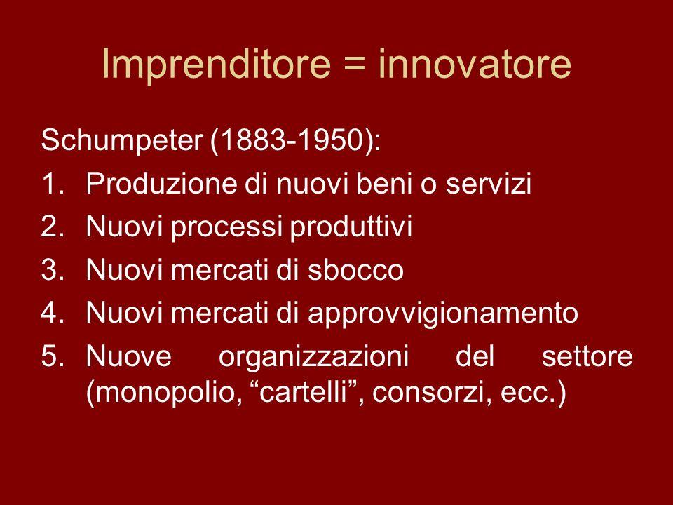 Imprenditore = innovatore Schumpeter (1883-1950): 1.Produzione di nuovi beni o servizi 2.Nuovi processi produttivi 3.Nuovi mercati di sbocco 4.Nuovi m