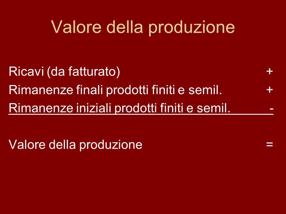 Valore della produzione Ricavi (da fatturato)+ Rimanenze finali prodotti finiti e semil.+ Rimanenze iniziali prodotti finiti e semil. - Valore della p