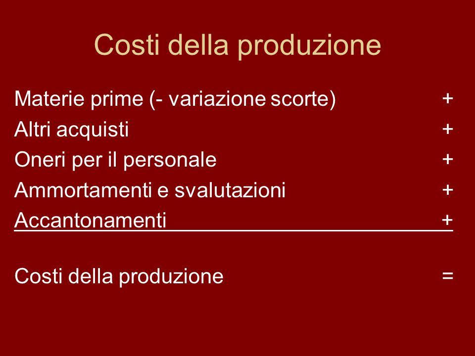 Costi della produzione Materie prime (- variazione scorte)+ Altri acquisti+ Oneri per il personale + Ammortamenti e svalutazioni+ Accantonamenti + Costi della produzione=