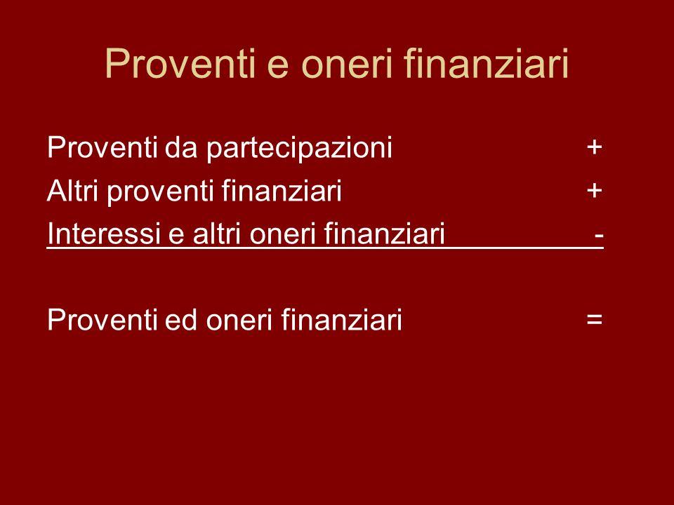 Proventi e oneri finanziari Proventi da partecipazioni + Altri proventi finanziari+ Interessi e altri oneri finanziari - Proventi ed oneri finanziari=