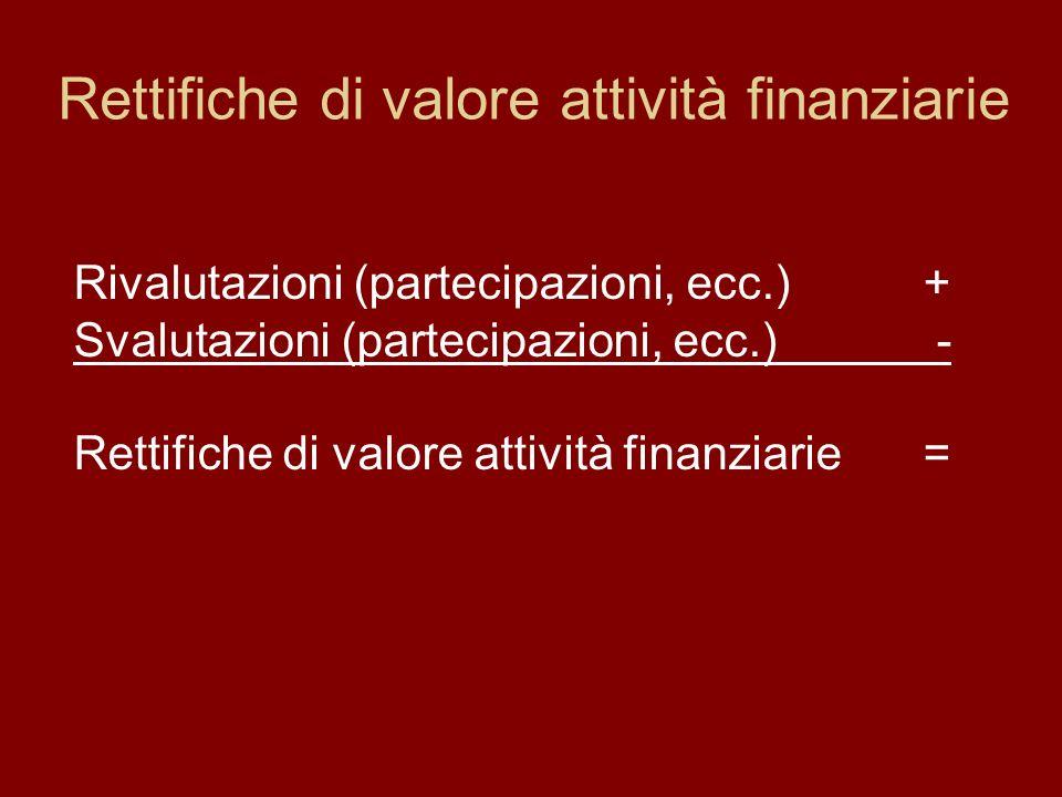 Rettifiche di valore attività finanziarie Rivalutazioni (partecipazioni, ecc.) + Svalutazioni (partecipazioni, ecc.) - Rettifiche di valore attività finanziarie=