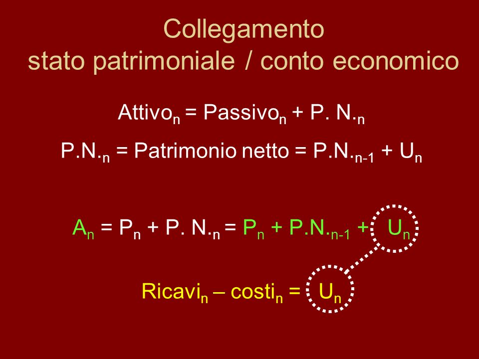 Collegamento stato patrimoniale / conto economico Attivo n = Passivo n + P.