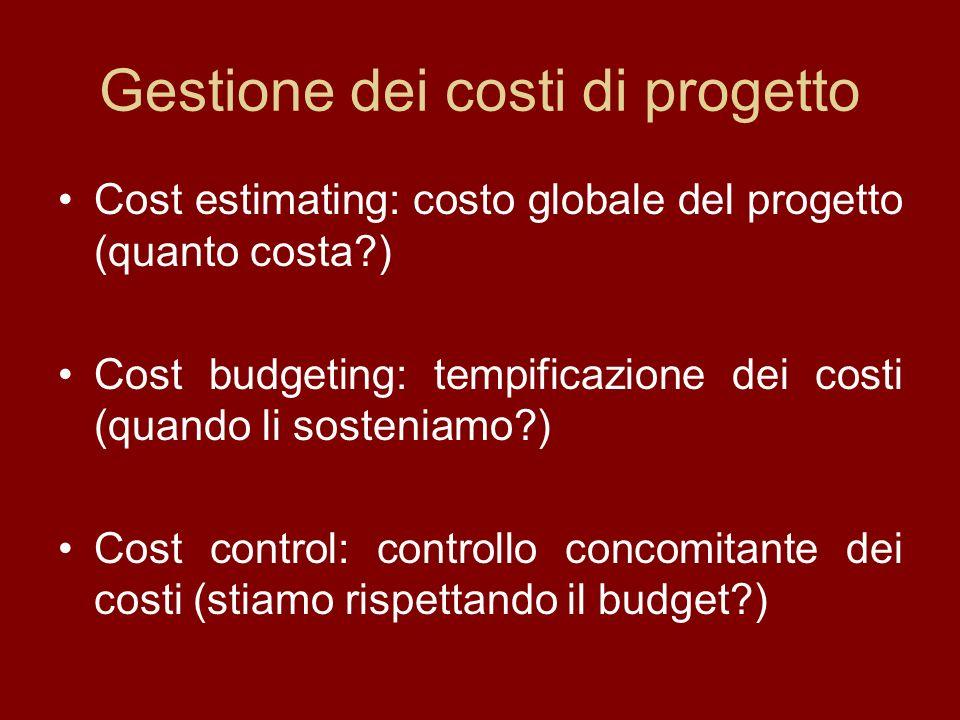 Gestione dei costi di progetto Cost estimating: costo globale del progetto (quanto costa?) Cost budgeting: tempificazione dei costi (quando li sosteniamo?) Cost control: controllo concomitante dei costi (stiamo rispettando il budget?)