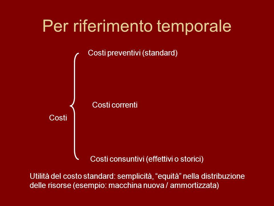 Per riferimento temporale Costi preventivi (standard) Costi correnti Costi consuntivi (effettivi o storici) Costi Utilità del costo standard: semplicità, equità nella distribuzione delle risorse (esempio: macchina nuova / ammortizzata)