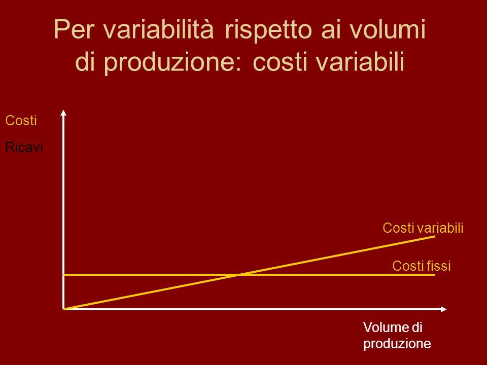 Per variabilità rispetto ai volumi di produzione: costi variabili Volume di produzione Costi Ricavi Costi variabili Costi fissi
