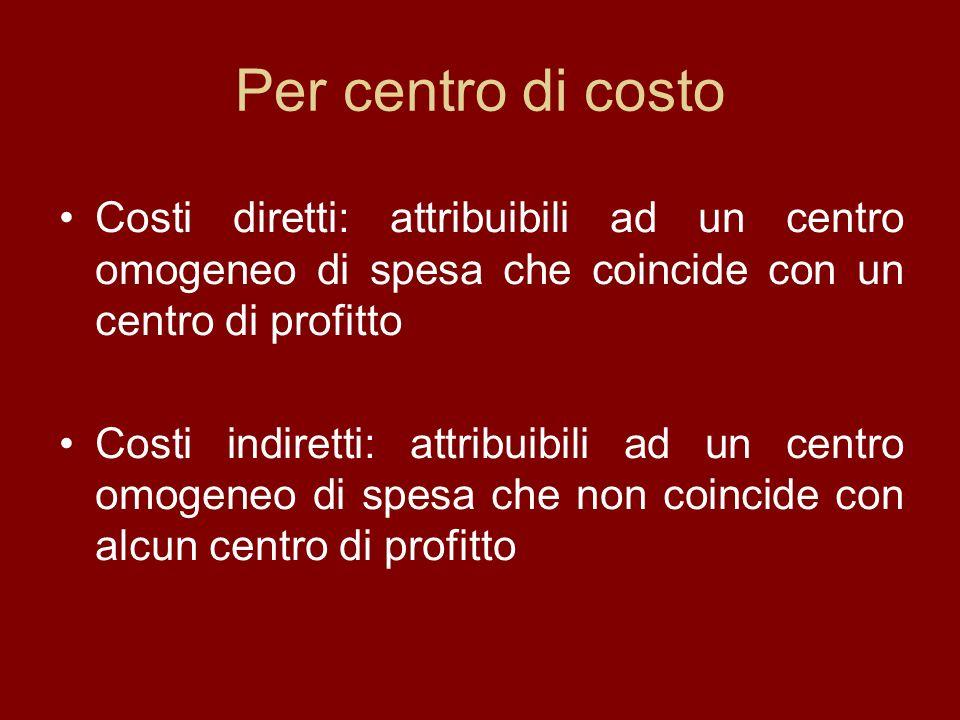 Per centro di costo Costi diretti: attribuibili ad un centro omogeneo di spesa che coincide con un centro di profitto Costi indiretti: attribuibili ad un centro omogeneo di spesa che non coincide con alcun centro di profitto