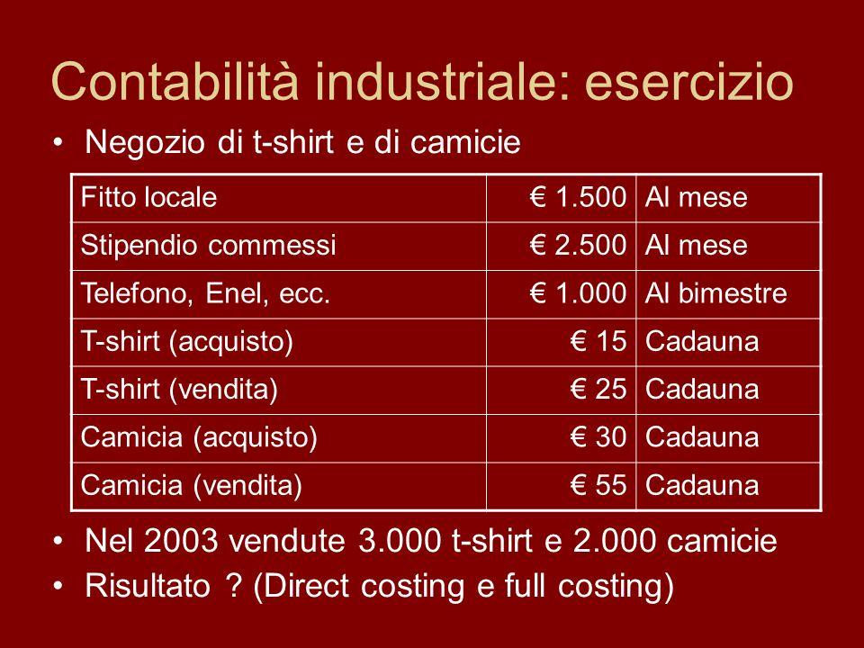 Negozio di t-shirt e di camicie Nel 2003 vendute 3.000 t-shirt e 2.000 camicie Risultato .