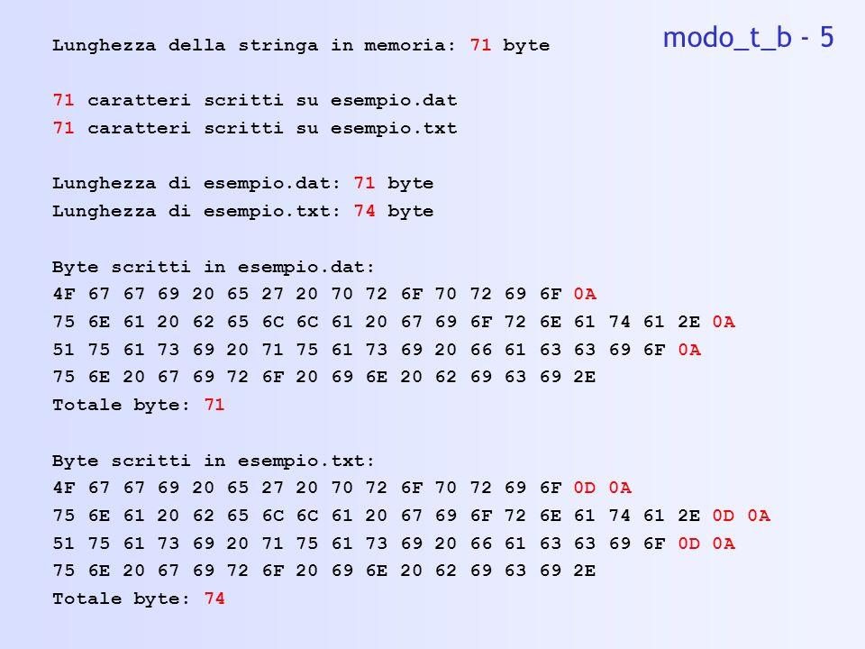 Lunghezza della stringa in memoria: 71 byte 71 caratteri scritti su esempio.dat 71 caratteri scritti su esempio.txt Lunghezza di esempio.dat: 71 byte Lunghezza di esempio.txt: 74 byte Byte scritti in esempio.dat: 4F 67 67 69 20 65 27 20 70 72 6F 70 72 69 6F 0A 75 6E 61 20 62 65 6C 6C 61 20 67 69 6F 72 6E 61 74 61 2E 0A 51 75 61 73 69 20 71 75 61 73 69 20 66 61 63 63 69 6F 0A 75 6E 20 67 69 72 6F 20 69 6E 20 62 69 63 69 2E Totale byte: 71 Byte scritti in esempio.txt: 4F 67 67 69 20 65 27 20 70 72 6F 70 72 69 6F 0D 0A 75 6E 61 20 62 65 6C 6C 61 20 67 69 6F 72 6E 61 74 61 2E 0D 0A 51 75 61 73 69 20 71 75 61 73 69 20 66 61 63 63 69 6F 0D 0A 75 6E 20 67 69 72 6F 20 69 6E 20 62 69 63 69 2E Totale byte: 74 modo_t_b - 5