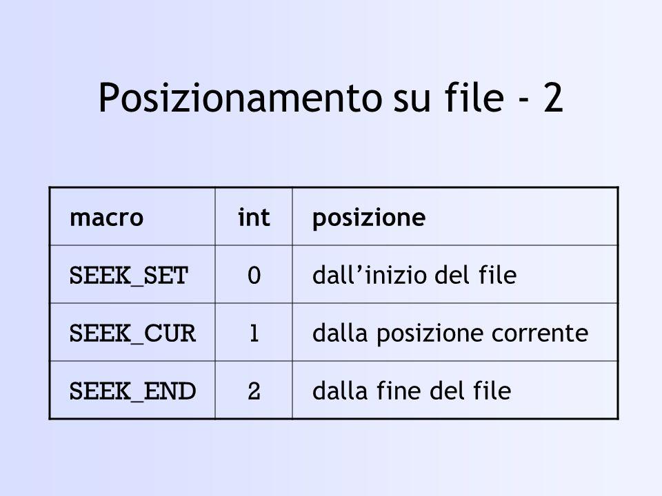 Posizionamento su file - 2 macrointposizione SEEK_SET0 dallinizio del file SEEK_CUR1 dalla posizione corrente SEEK_END2 dalla fine del file
