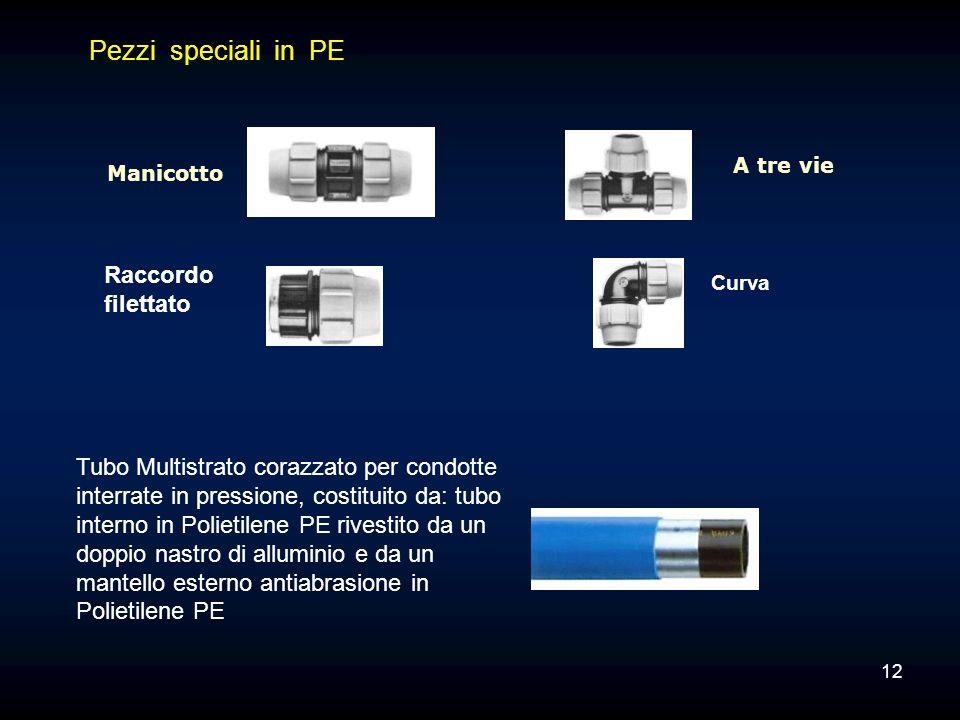 Manicotto A tre vie Curva Raccordo filettato Tubo Multistrato corazzato per condotte interrate in pressione, costituito da: tubo interno in Polietilen