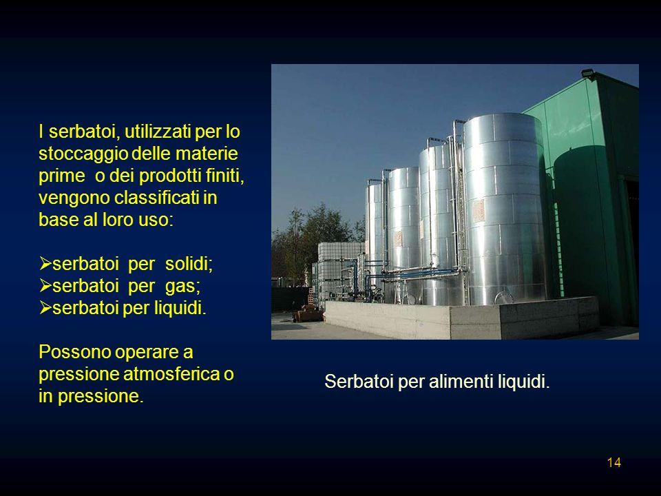 I serbatoi, utilizzati per lo stoccaggio delle materie prime o dei prodotti finiti, vengono classificati in base al loro uso: serbatoi per solidi; ser