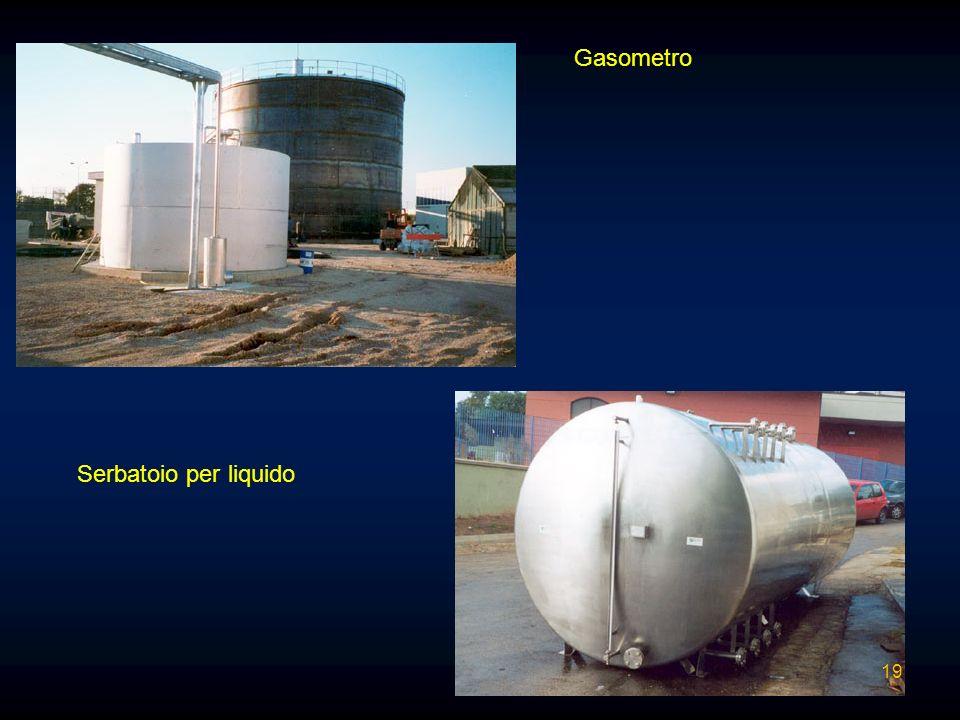 Gasometro Serbatoio per liquido 19