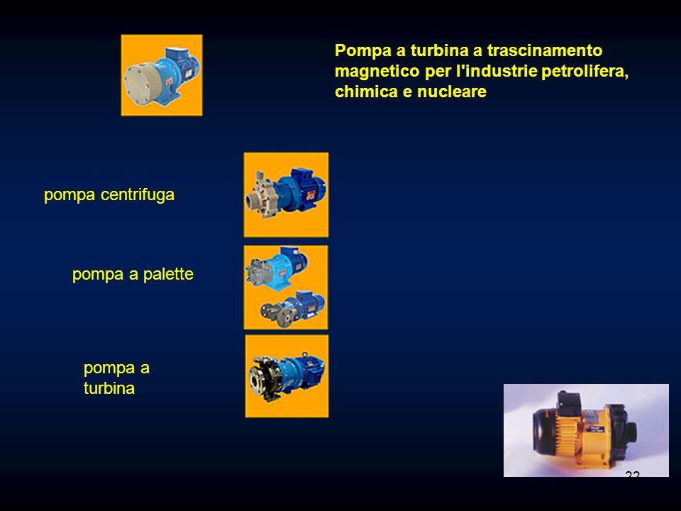 Pompa a turbina a trascinamento magnetico per l'industrie petrolifera, chimica e nucleare pompa centrifuga pompa a palette pompa a turbina 22