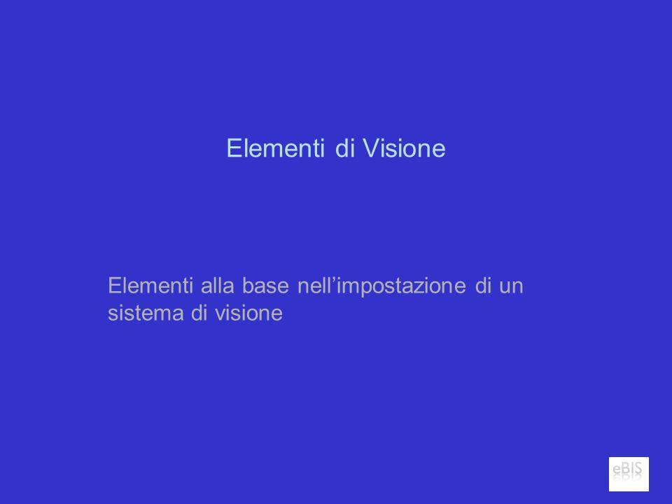 Elementi di Visione Elementi alla base nellimpostazione di un sistema di visione