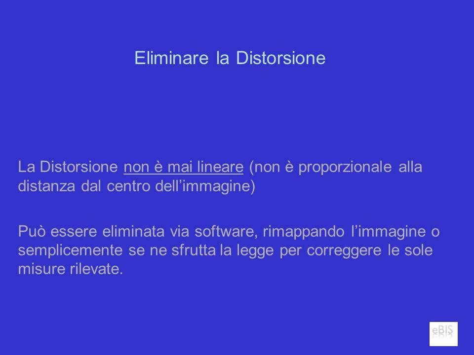 Eliminare la Distorsione La Distorsione non è mai lineare (non è proporzionale alla distanza dal centro dellimmagine) Può essere eliminata via softwar