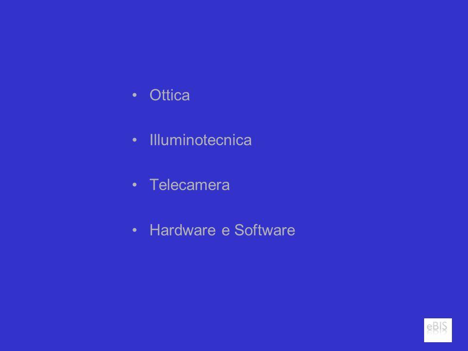 Ottica Illuminotecnica Telecamera Hardware e Software