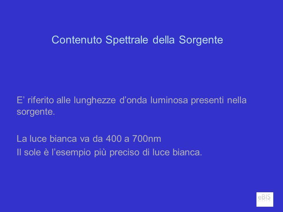 Contenuto Spettrale della Sorgente E riferito alle lunghezze donda luminosa presenti nella sorgente. La luce bianca va da 400 a 700nm Il sole è lesemp