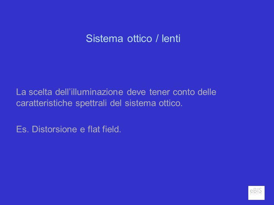 Sistema ottico / lenti La scelta dellilluminazione deve tener conto delle caratteristiche spettrali del sistema ottico. Es. Distorsione e flat field.