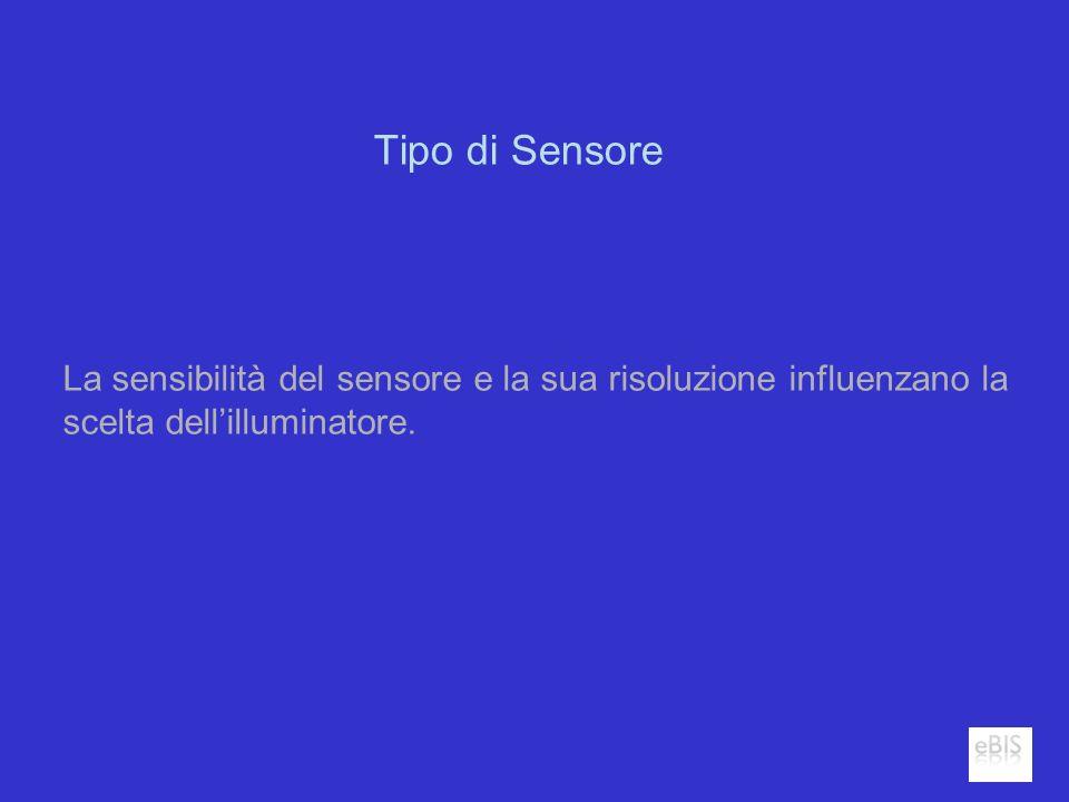 Tipo di Sensore La sensibilità del sensore e la sua risoluzione influenzano la scelta dellilluminatore.