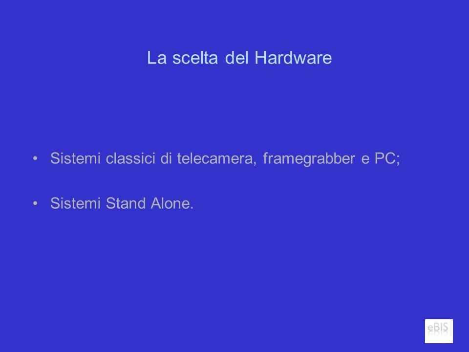 La scelta del Hardware Sistemi classici di telecamera, framegrabber e PC; Sistemi Stand Alone.